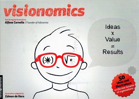 visonomics angles portada