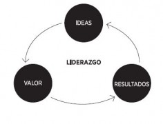 talk ideas valor