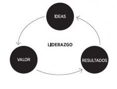 talk ideas valor